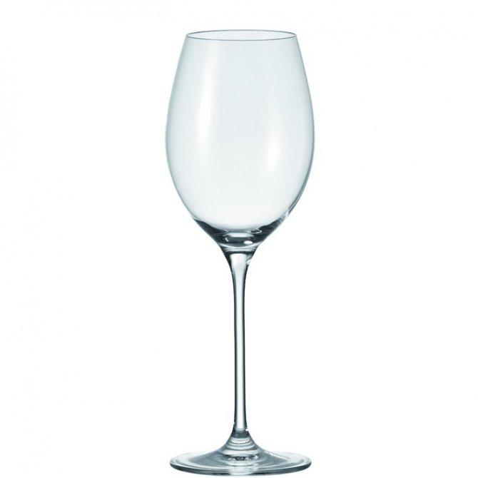 Rotweinglas Cheers
