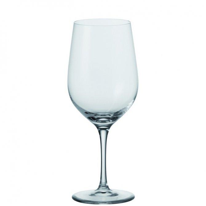 Rotweinglas Ciao+